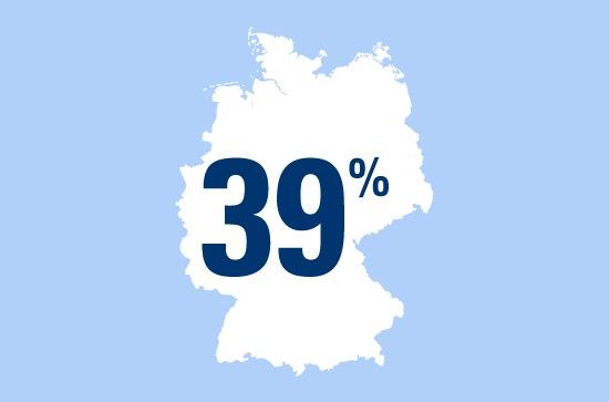 in Zahl des Tages: 39 Prozent der deutschen Fahrradfahrer radeln auch unter Alkoholeinfluss (FOTO)