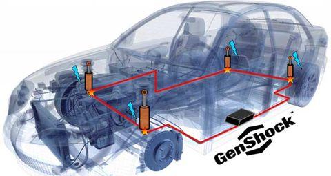 Auto Elektronik in Kurios: Stoßdämpfer nutzen Schlaglöcher für neue Energie