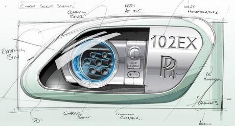 Rolls-royce-102-ex-1 in Elektro-Phantom: Rolls-Royce 102EX